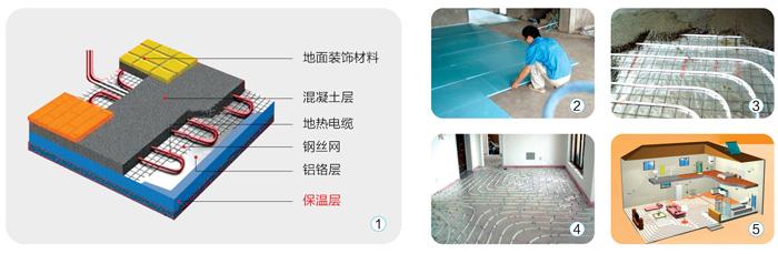 XPS擠塑聚苯板地暖施工現場圖